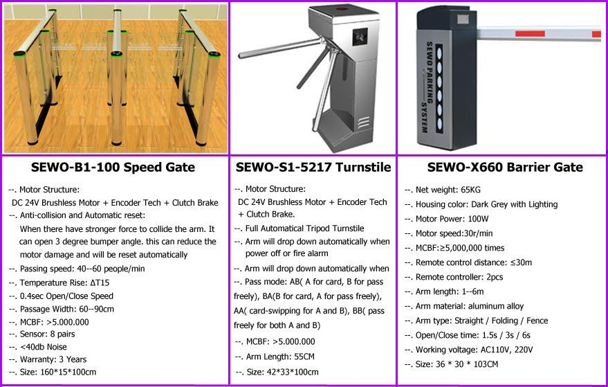 TRIPOD TURNSTILE & FLAP BARRIER SEWO